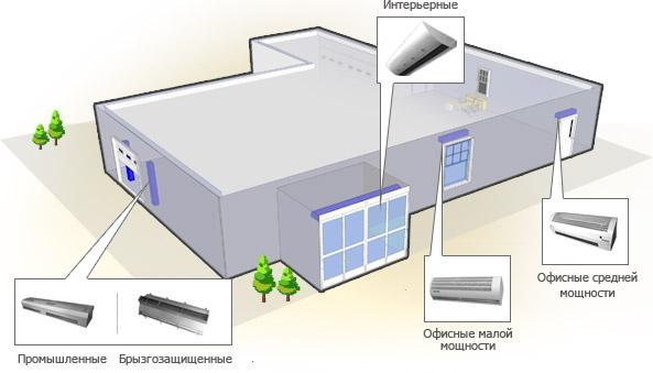Тепловые завесы в Томске